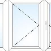 Fenster fix im Rahmen + dreh + kipp/dreh