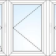 Dreiflügeliges Fenster kipp/dreh + dreh + dreh